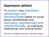 Slide 4 - Oppression Defined