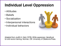 Slide 5 - Individual Level Oppression