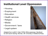Slide 6 - Institutional Level Oppression